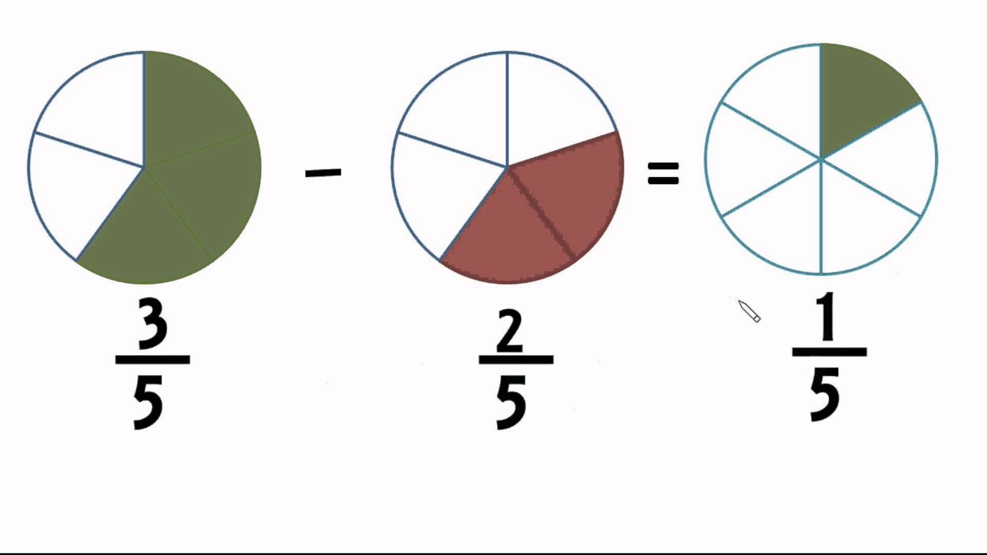 Fraction Addition Amp Subtraction