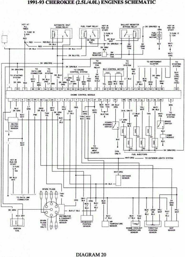 Engine Wiring Diagram Jeep Tj Diesel di 2020 | Nissan 350z, Jeep cherokee,  Mitsubishi lancer evolutionPinterest