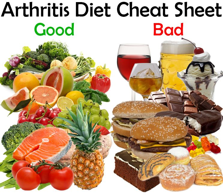 Arthritis Diet Cheat Sheet Natural Cure For Arthritis Arthritis Diet Rheumatoid Arthritis Diet