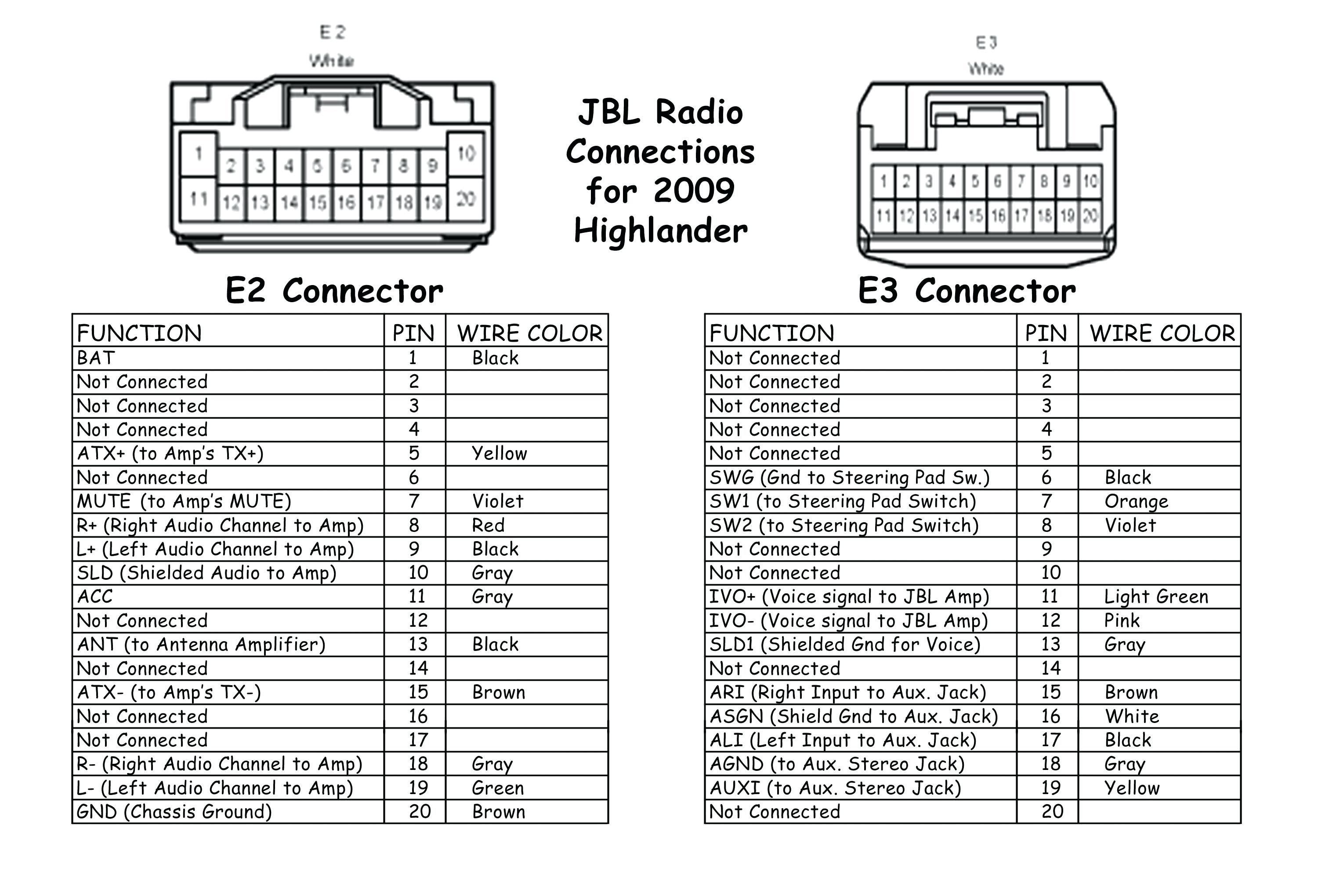 Inspirational 1997 Toyota Camry Radio Wiring Diagram In 2020 Pioneer Car Stereo Electrical Wiring Diagram Car Stereo