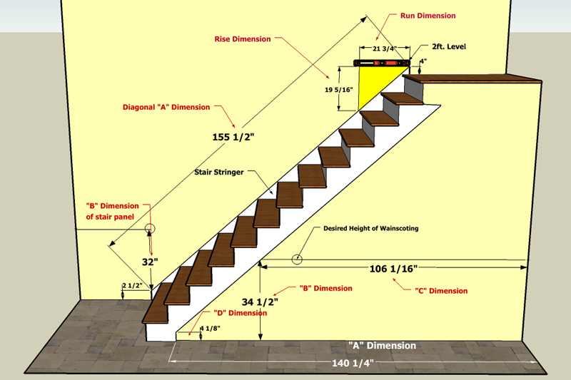 Wainscoting America Staircase Measurements Picture To