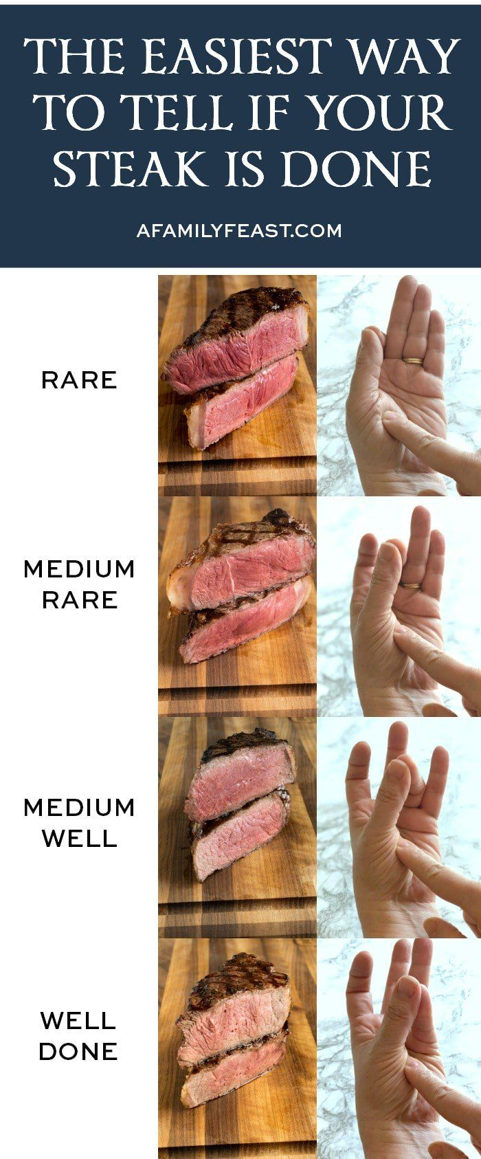 Easiest Way to Tell When your Steak is Done is part of How to cook steak, Cooking, Cooking meat, Food recipes, Food, Cooking and baking - Learn the easiest way to tell when your steak is cooked to the perfect level of doneness