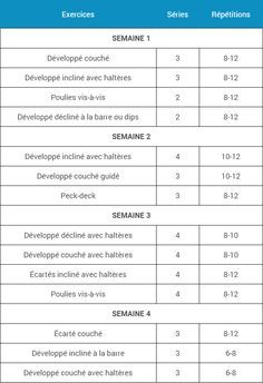 Tous les programmes pour l entraînement des pectoraux par niveau (débutant 6fb3c6babe1