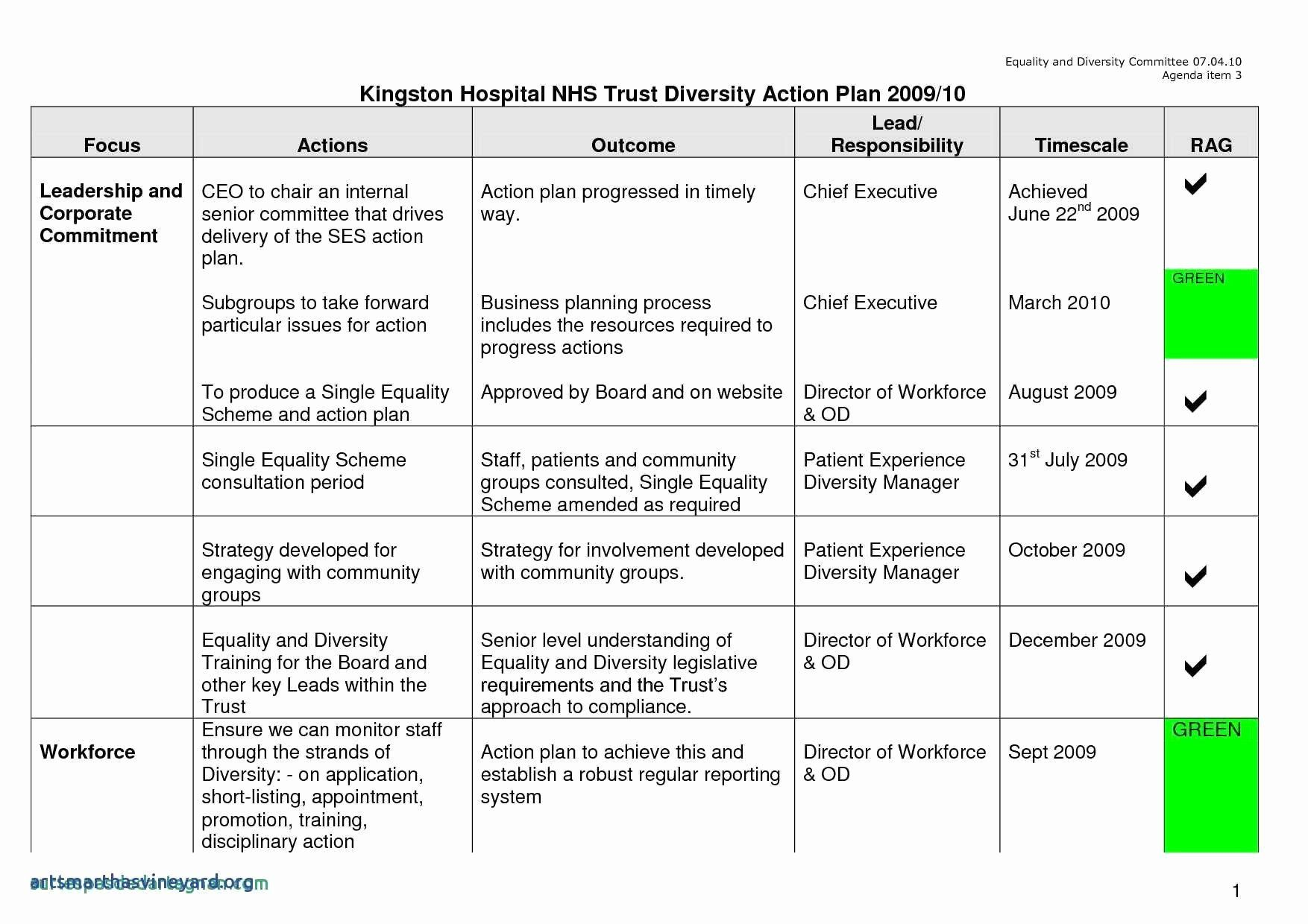 25 Business Service Proposal Template In 2020 Business Plan