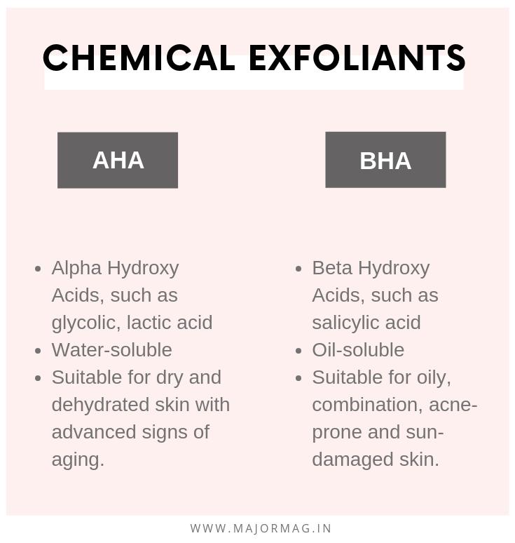 Aha Vs Bha A Beginner S Guide To Chemical Exfoliation Chemical Exfoliation Skin Care Tips Skin Care