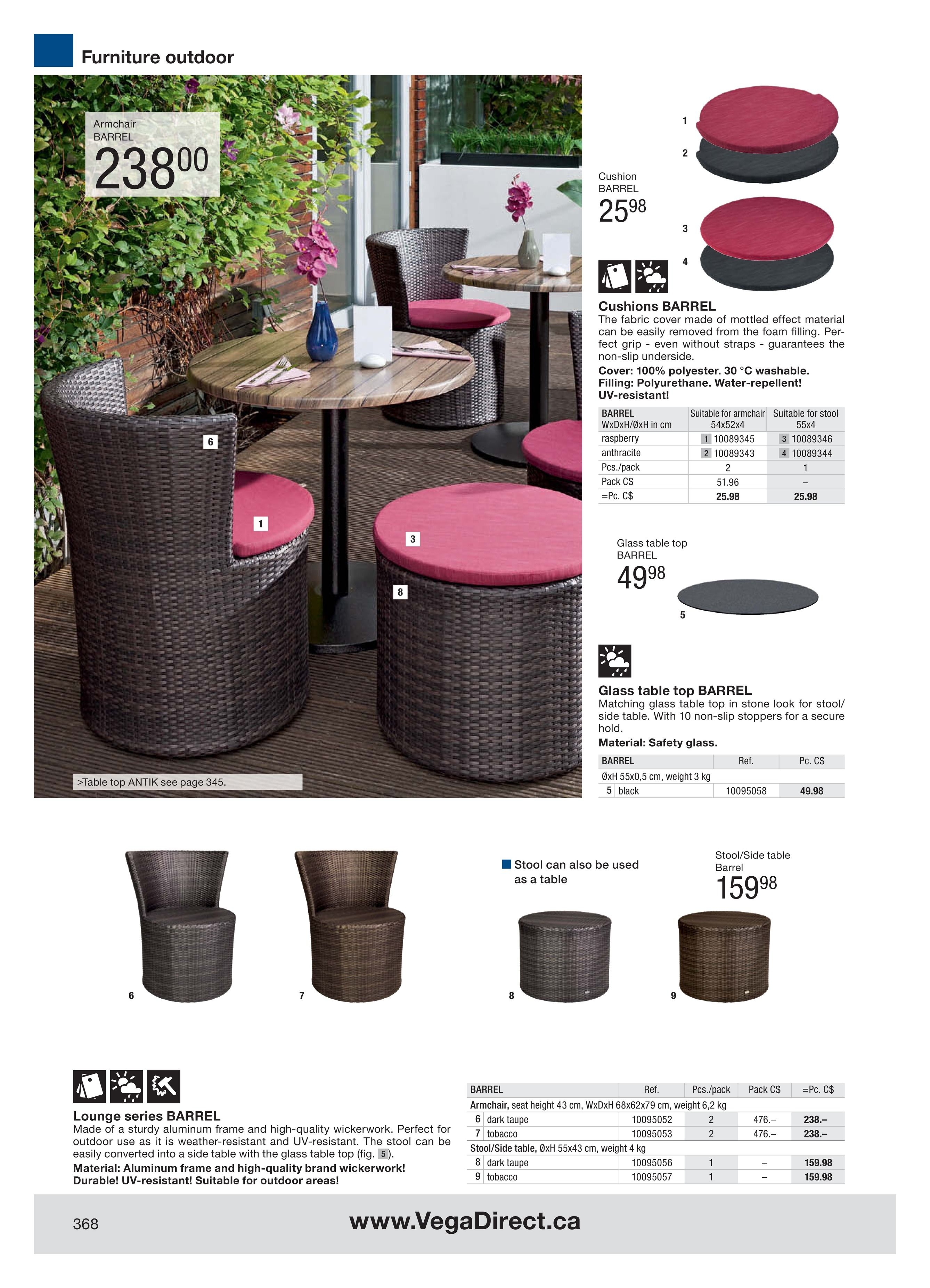 Category furniture outdoor page no 367