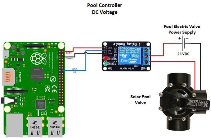 Pool Controller Solar Technology Solar Pool Heater Solar Pool
