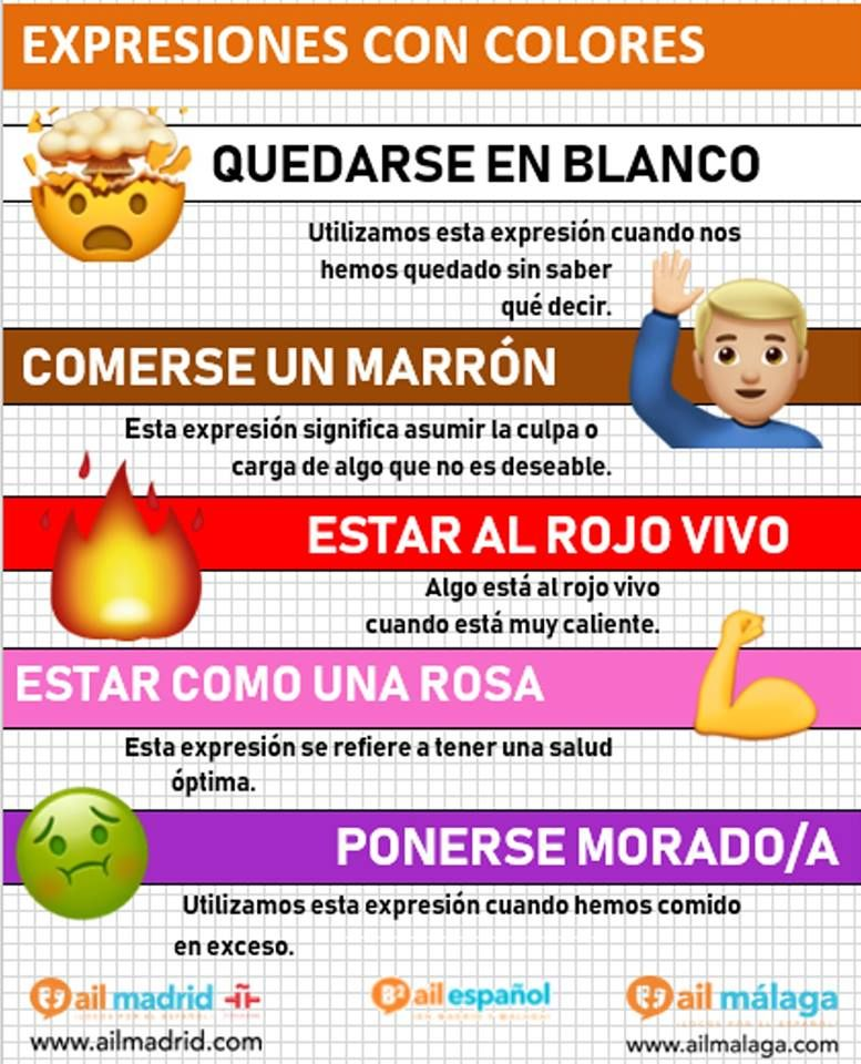 Intensive Spanish Course In Malaga Ail Malaga Language School