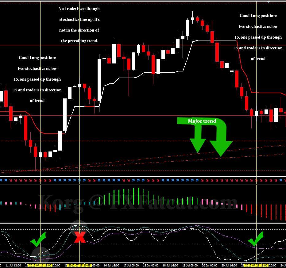come funziona trading forex posso scambiare criptovaluta nella mia ira