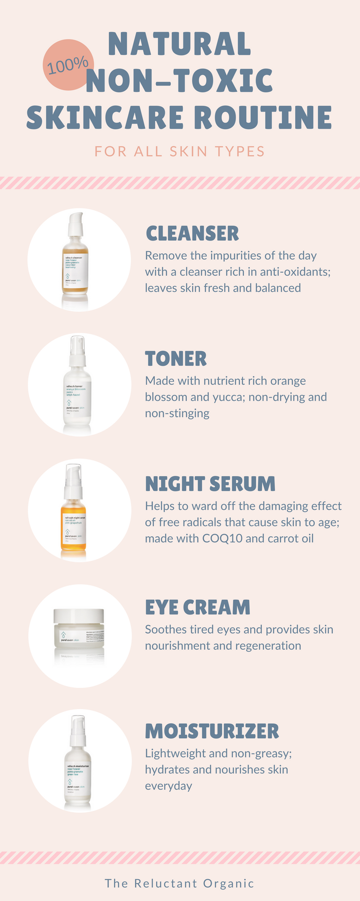 Natural Non Toxic Skincare Routine The Reluctant Organic Toxic Skincare Natural Skin Care Skin Care