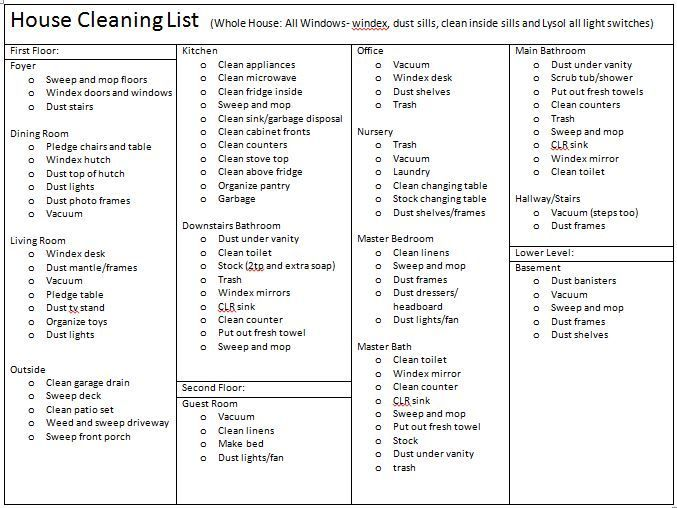 home cleaning list