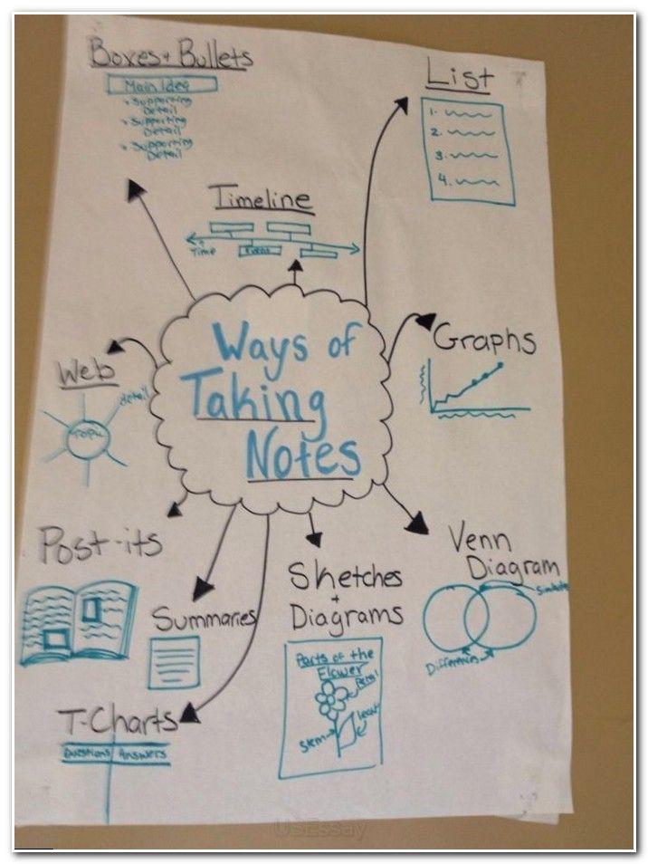 Essay Essayuniversity Dissertation Proposal Layout How To Write