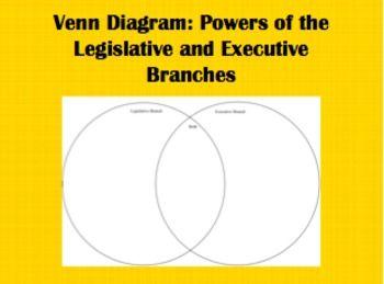 executive judicial and legislative branch venn diagram diy