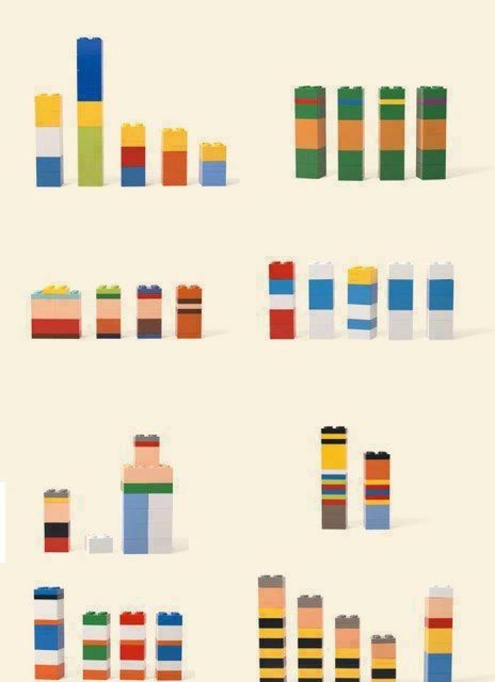 Campanhas publicitárias da Lego - Choco la Design   Choco la Design   Design é como chocolate, deixa tudo mais gostoso.