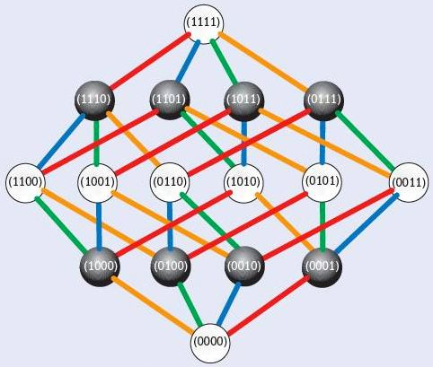 Image result for code in string theory