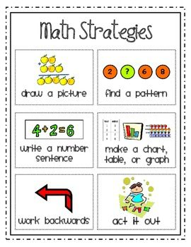 maths problem solving strategies