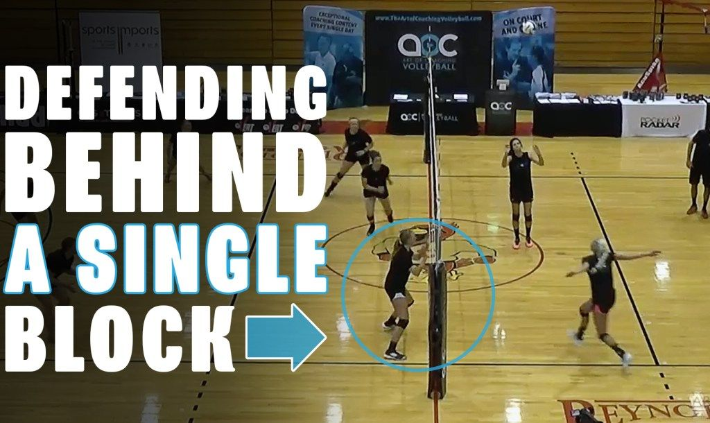 A Coaching Plan For The First Month Of The Volleyball Season The Art Of Coaching Volleyball Volleyball Volleyball Drills Volleyball Conditioning