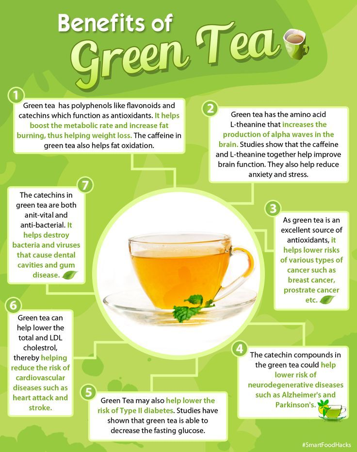 Health Benefits Of Green Tea Smartfoodhacks Greentea Greenteabenefits Greentea Health Tea Health Benefits Healthy Detox Tea Green Tea Healthy