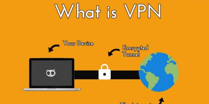 25502640af84d34045227fc535f72d76 - Virtual Private Network Vpn Software Free