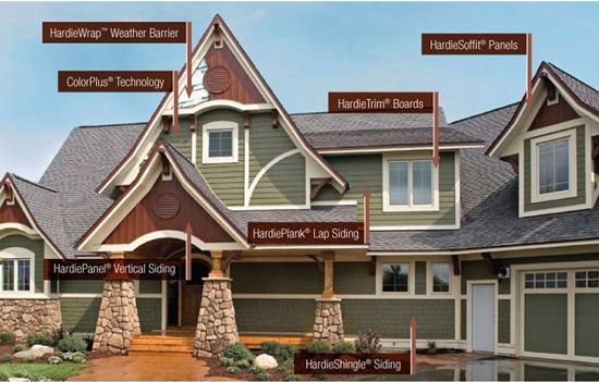 James Hardie Siding Styles Hardie Siding James Hardie Siding Vertical Siding