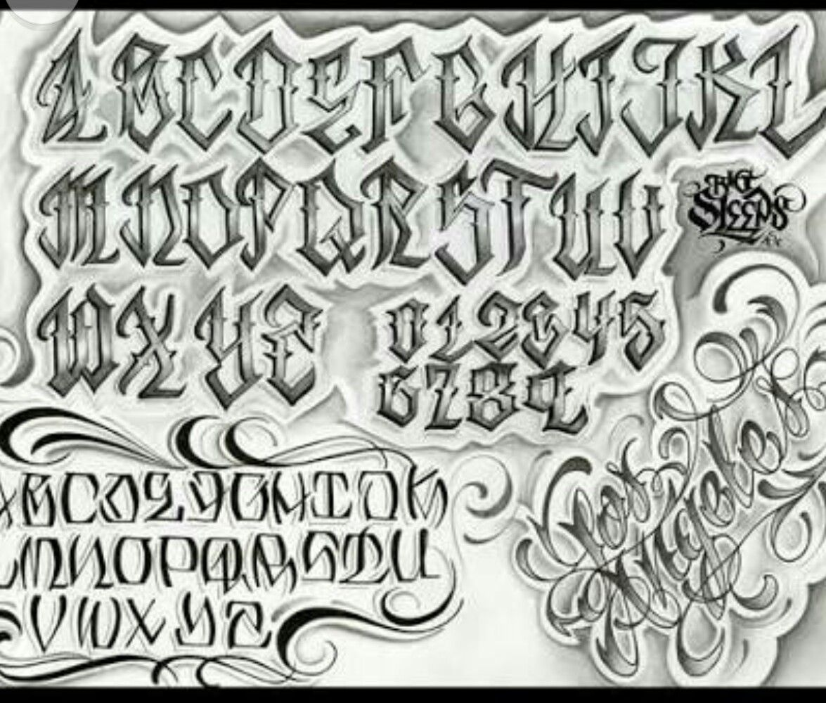 Pin By Victor Muniz On Big Vic Chicano Lettering Lettering Alphabet Tattoo Lettering Fonts