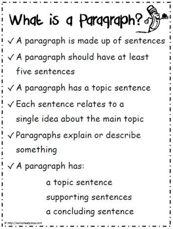 Guidelines For Paragraphing PowerPoint Presentation