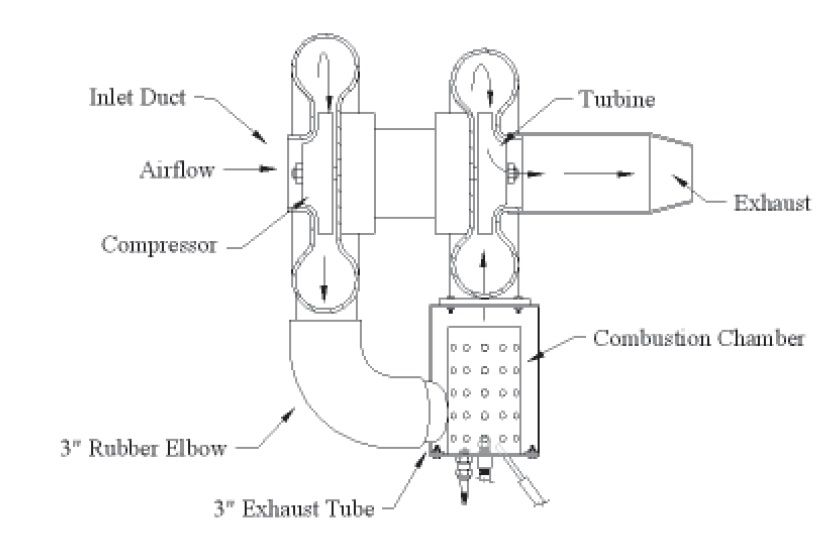 mud motor blueprints