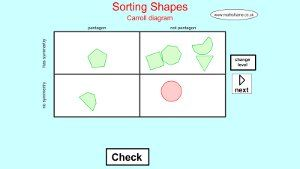 Sorting 2d shapes on a carroll diagram teaching math elementary sorting 2d shapes on a carroll diagram ccuart Images
