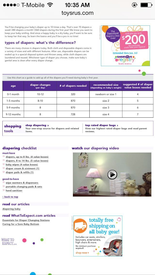 Diaper Chart By Babies R Us Number Needed For Age And
