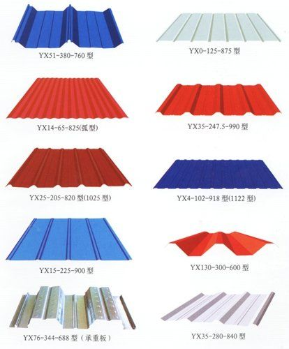 Sheet Metal Roofing Roofing Sheets Metal Roof