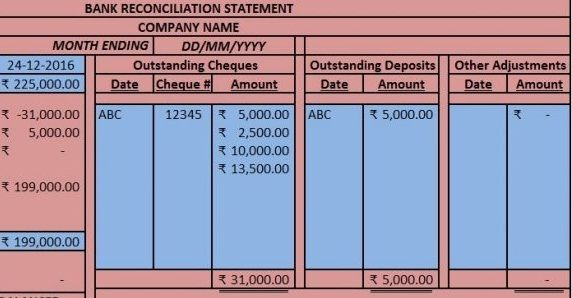 Download Free Bank Reconciliation Statement In Excel  Accounting