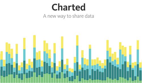 """Résultat de recherche d'images pour """"charted data visualization logo"""""""