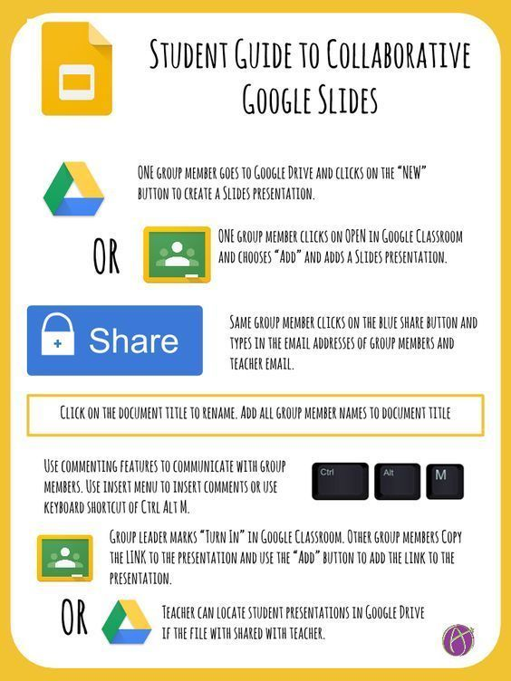 Guida per gli studenti su come collaborare con Google slide - google drive resume templates