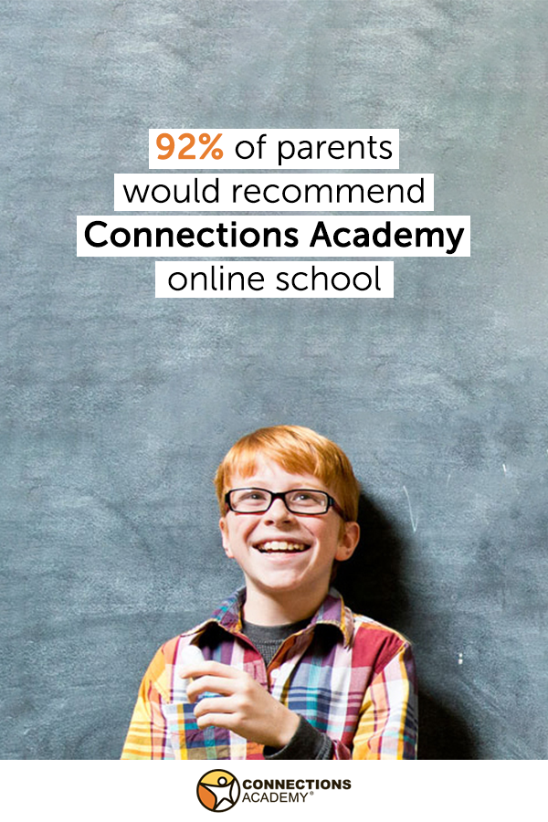 92 Of Parents With Children Enrolled In Connections Academy Would
