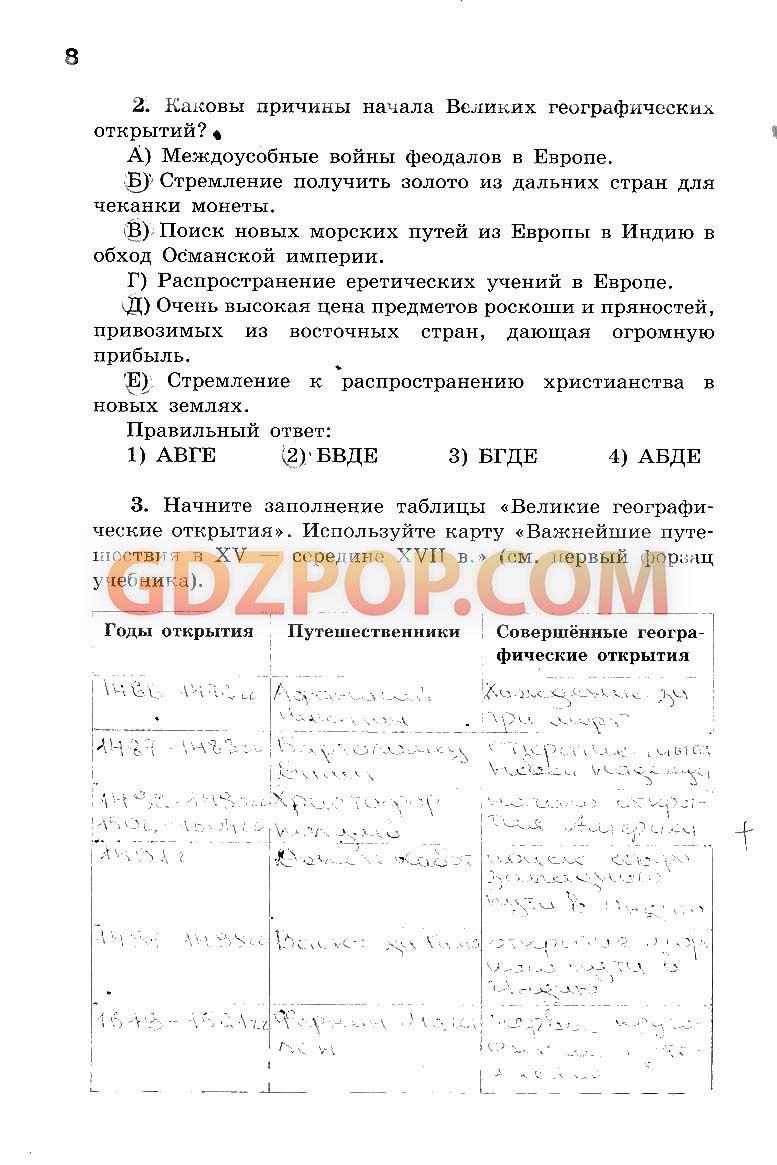 Диктант для 4 класса по русскому языку с заданиями pf 1 gjkeujlbt