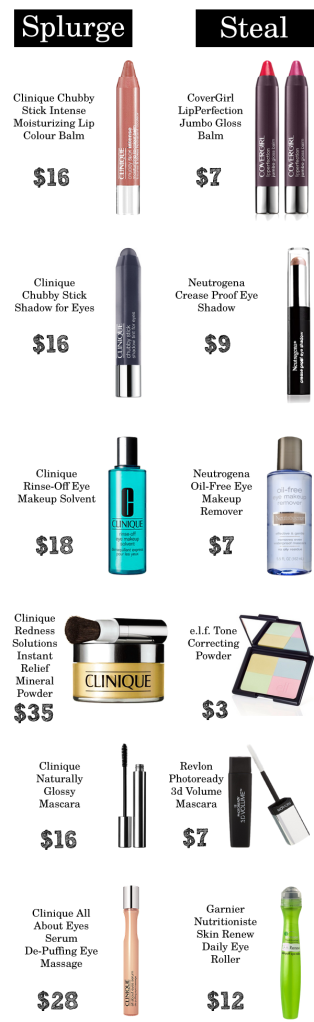 Clinique dupes (With images) Makeup dupes, Beauty dupes