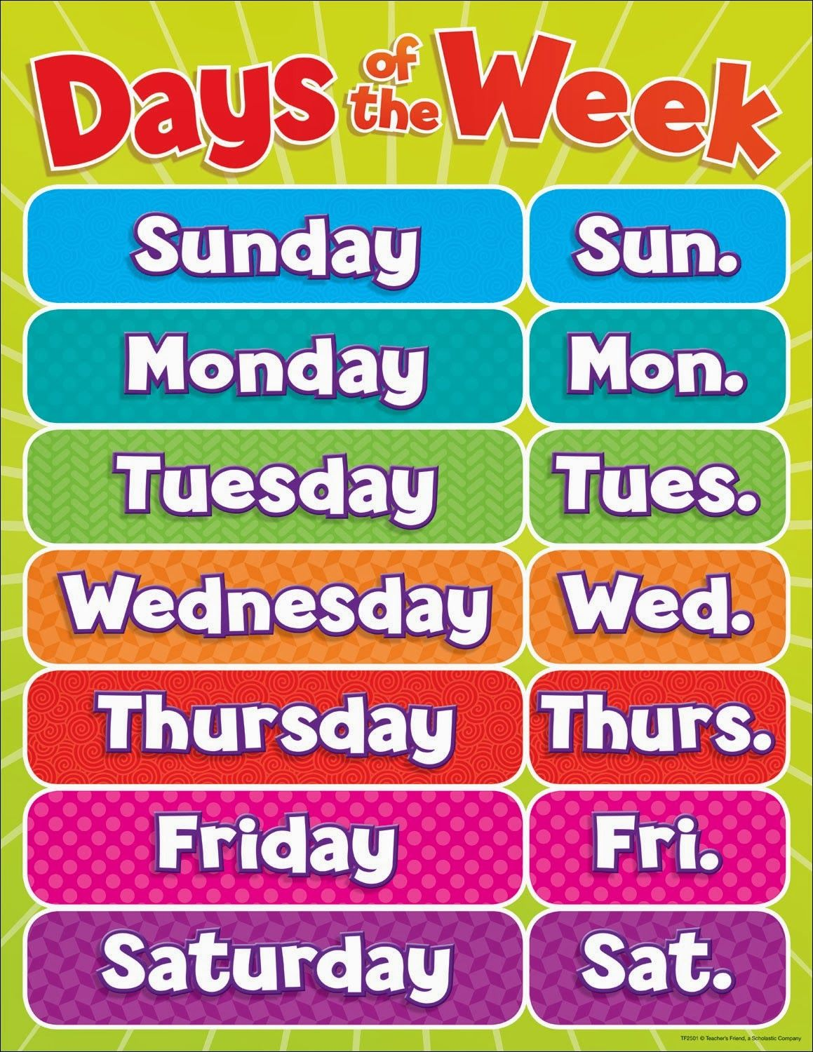 The Seven Days Of The Week Derive Their Names From The