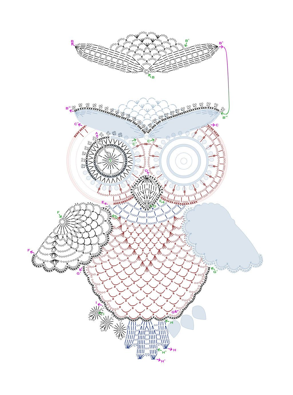crochet owl | Motivos y puntillas | Pinterest | El corazon, Acción y ...