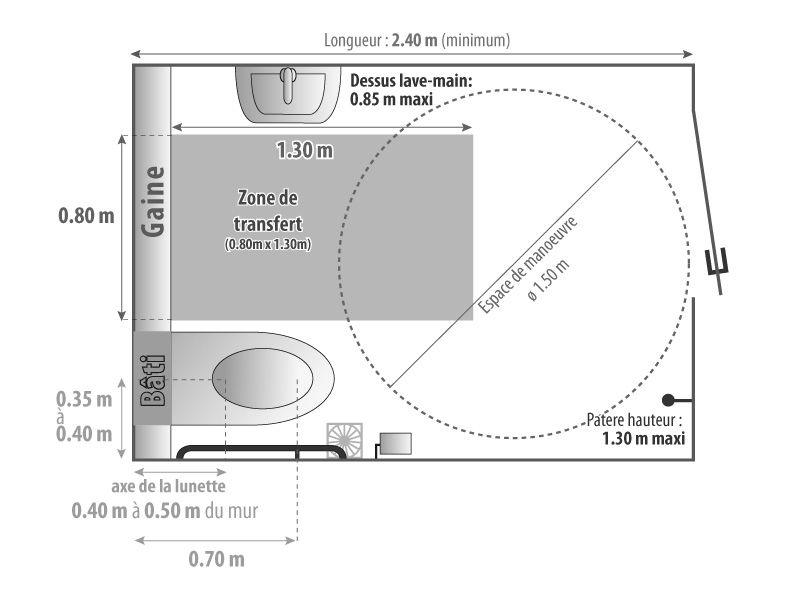 Wc dans salle de bain norme meilleures id es propos de for Norme dimension porte