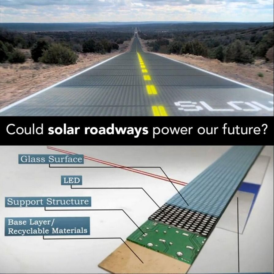 The Solar Roadway A Series Of Structurally Engineered