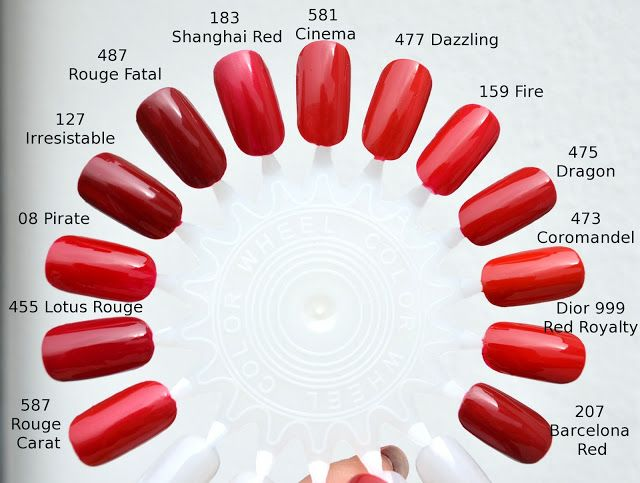 Chanel 581 Cinema Fifty Shades Of Red Red Nail Polish Nail