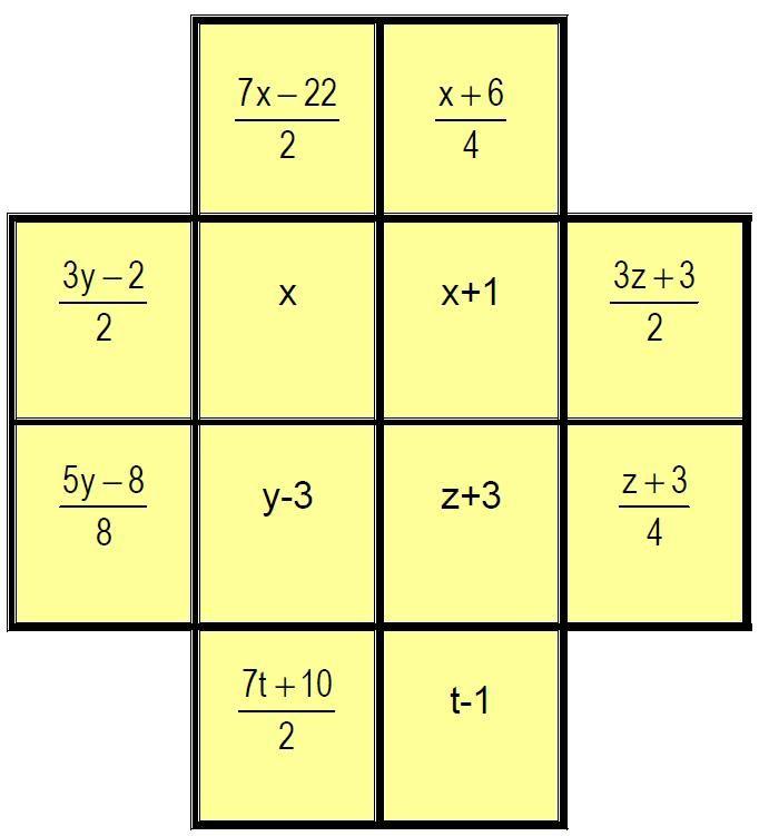 Ecuaciones De Primer Grado Juegos Y Matematicas Ecuacion