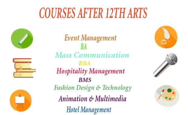 Best Courses After 12th Arts Best Career Option After 12th Arts Art Event Arts Stream Bachelor Of Fine Arts