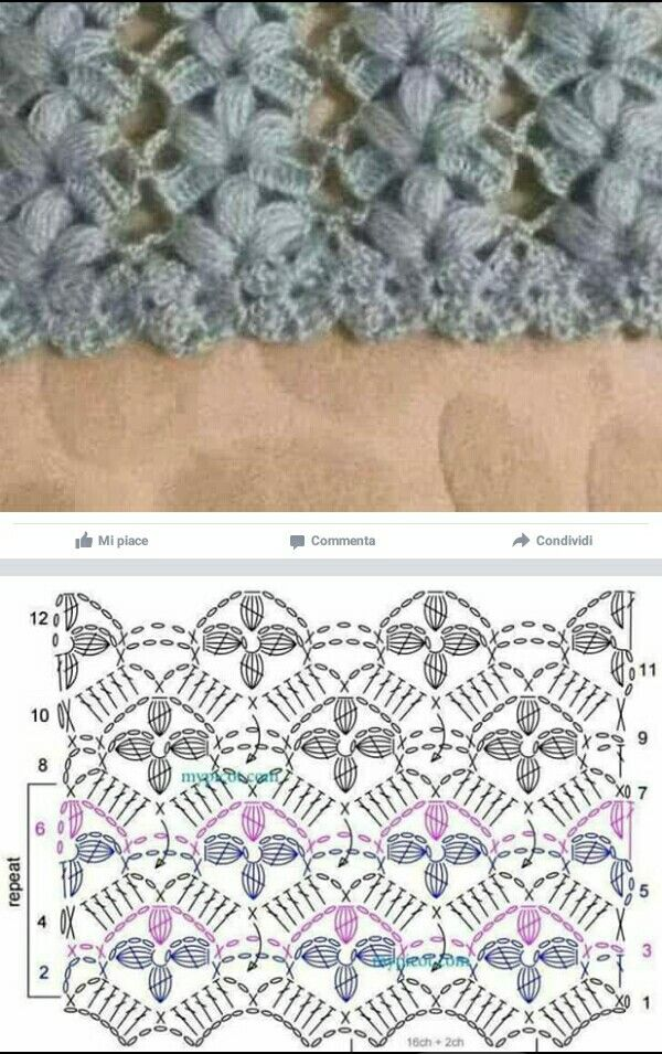 Pin by Christina Langston on Crochet scarves | Pinterest