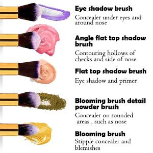 31 beakey beauty tools the must have makeup brushes set