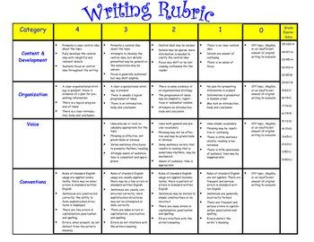 iRubric: Creative Writing Assignment rubric