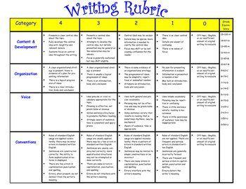 rubric for creative writing grade 2