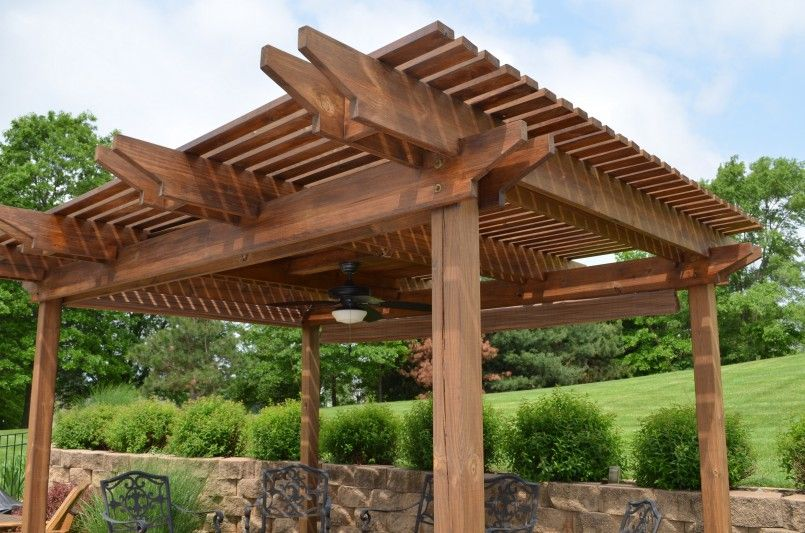 Exteriors Exterior Backyard The Pergola Design With Garden Made Og Wooden Roof Use And Strut