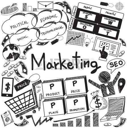 Resultado De Imagen De Modelos De Mercado Economia Infografia Doodles Sketch Notes Journal Doodles