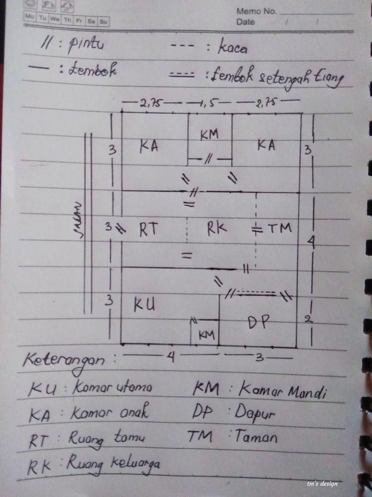 Desain Rumah 7x9